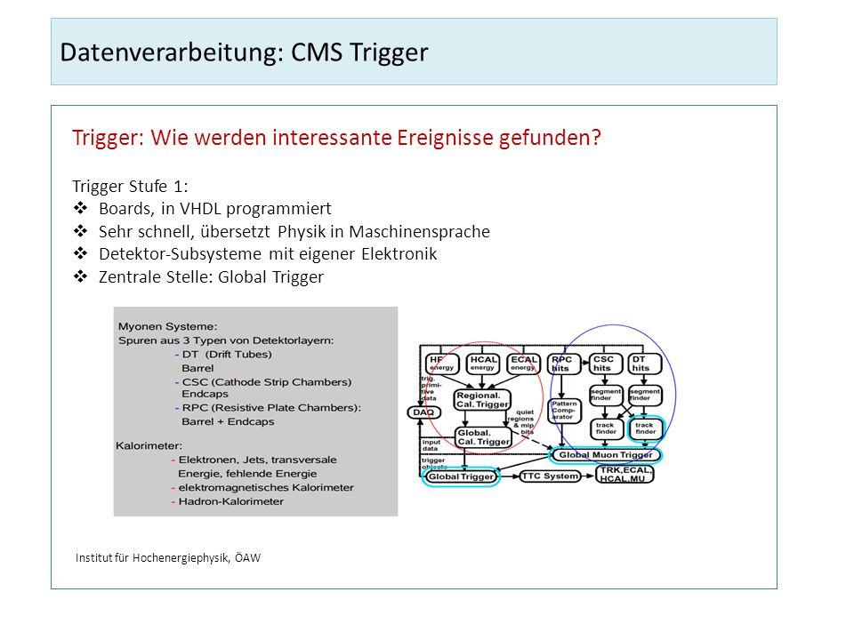 Datenverarbeitung: CMS Trigger Trigger: Wie werden interessante Ereignisse gefunden? Trigger Stufe 1: Boards, in VHDL programmiert Sehr schnell, übers