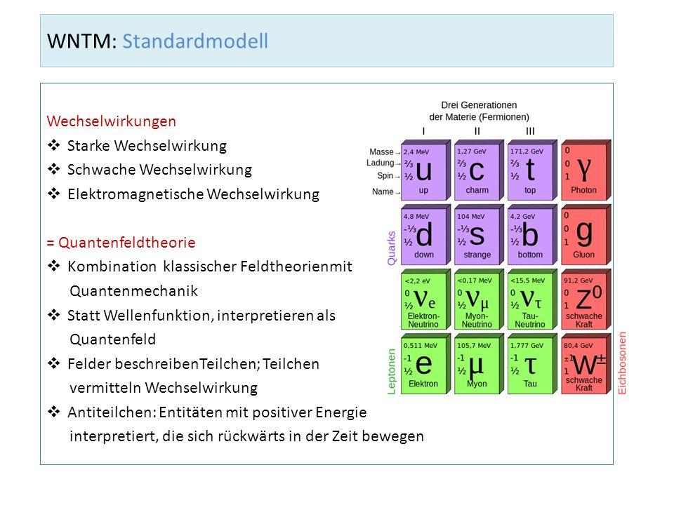 WNTM: Standardmodell Wechselwirkungen Starke Wechselwirkung Schwache Wechselwirkung Elektromagnetische Wechselwirkung = Quantenfeldtheorie Kombination
