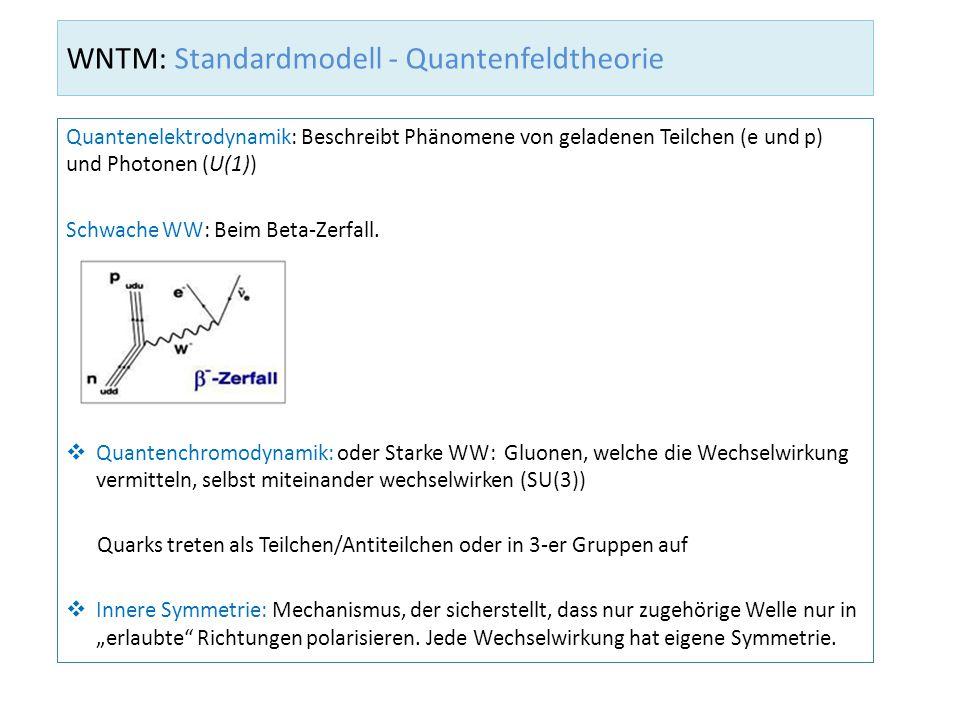 WNTM: Standardmodell - Quantenfeldtheorie Quantenelektrodynamik: Beschreibt Phänomene von geladenen Teilchen (e und p) und Photonen (U(1)) Schwache WW