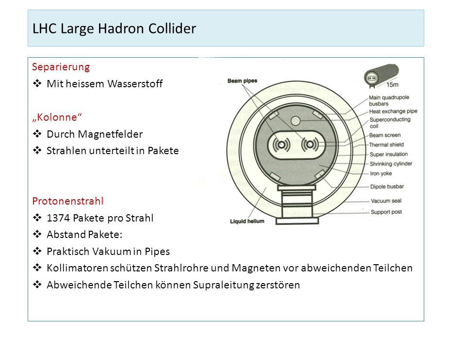 LHC Large Hadron Collider Separierung Mit heissem Wasserstoff Kolonne Durch Magnetfelder Strahlen unterteilt in Pakete Protonenstrahl 1374 Pakete pro