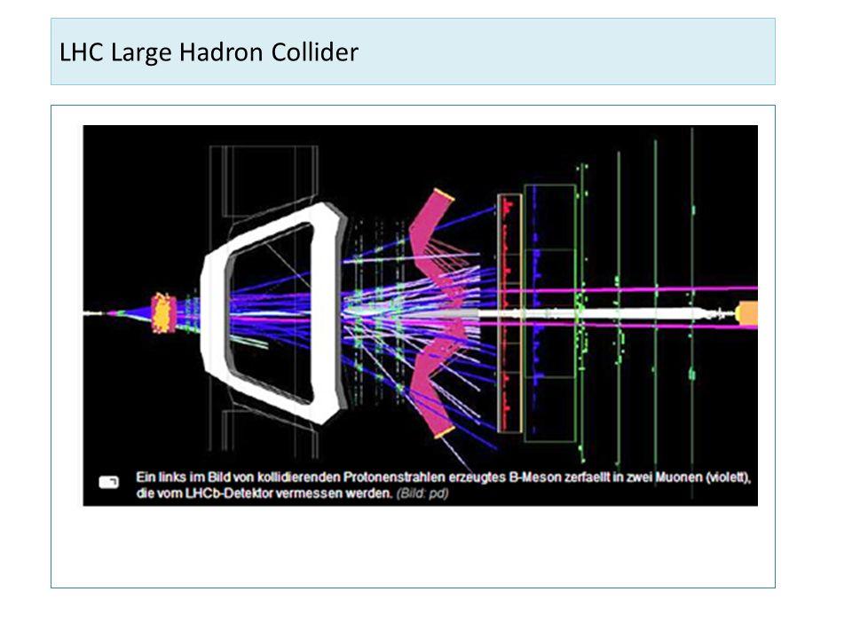 WNTM: Standardmodell Wechselwirkungen Starke Wechselwirkung Schwache Wechselwirkung Elektromagnetische Wechselwirkung = Quantenfeldtheorie Kombination klassischer Feldtheorienmit Quantenmechanik Statt Wellenfunktion, interpretieren als Quantenfeld Felder beschreibenTeilchen; Teilchen vermitteln Wechselwirkung Antiteilchen: Entitäten mit positiver Energie interpretiert, die sich rückwärts in der Zeit bewegen