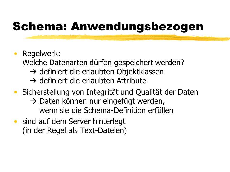 Schema: Anwendungsbezogen Regelwerk: Welche Datenarten dürfen gespeichert werden? definiert die erlaubten Objektklassen definiert die erlaubten Attrib