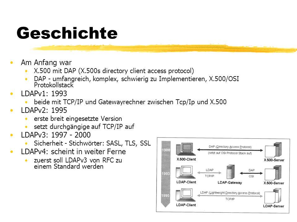 Geschichte Am Anfang war X.500 mit DAP (X.500s directory client access protocol) DAP - umfangreich, komplex, schwierig zu Implementieren, X.500/OSI Pr