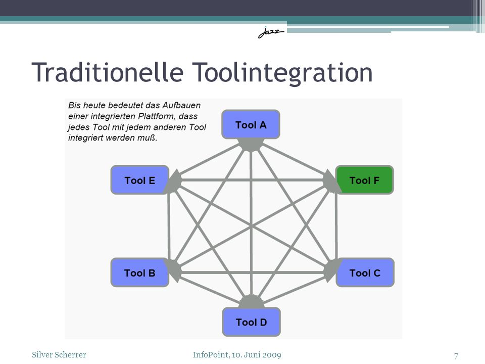 Traditionelle Toolintegration 7 Silver Scherrer InfoPoint, 10. Juni 2009