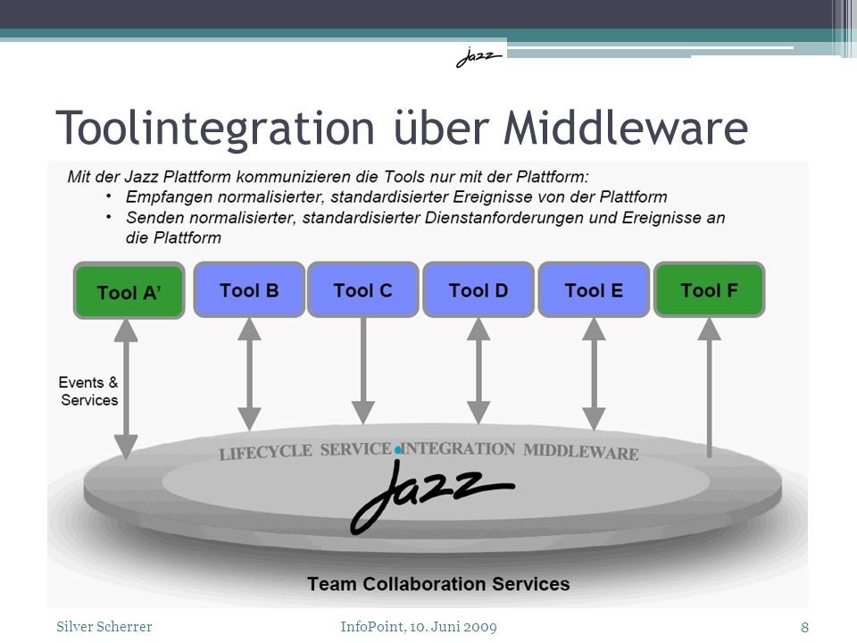 Weitere Produkte von Jazz Rational Quality Manager Rational Quality Manager helps meet the challenges of software testing with effective workflow control, tracking, and traceability features.