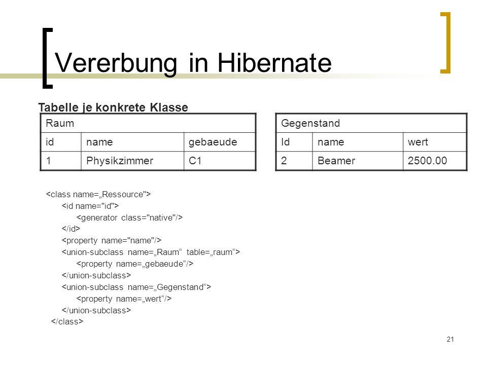 21 Vererbung in Hibernate Tabelle je konkrete Klasse Raum idnamegebaeude 1PhysikzimmerC1 Gegenstand Idnamewert 2Beamer2500.00