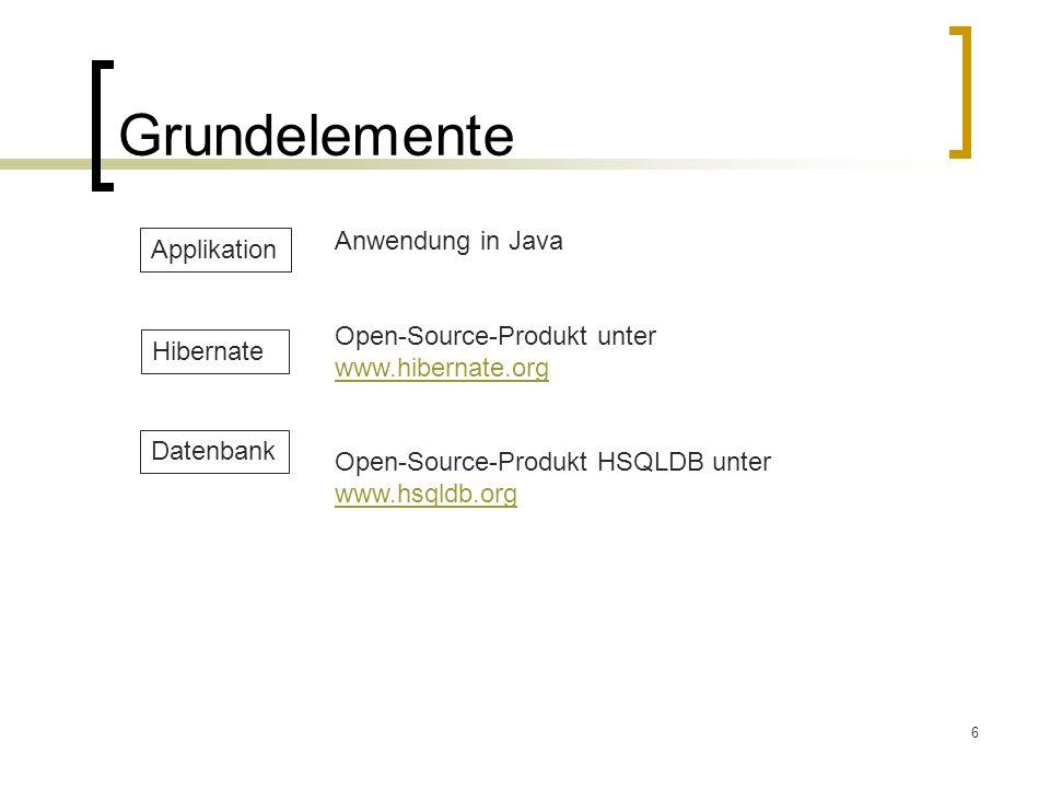 6 Grundelemente Datenbank Hibernate Applikation Anwendung in Java Open-Source-Produkt unter www.hibernate.org www.hibernate.org Open-Source-Produkt HS