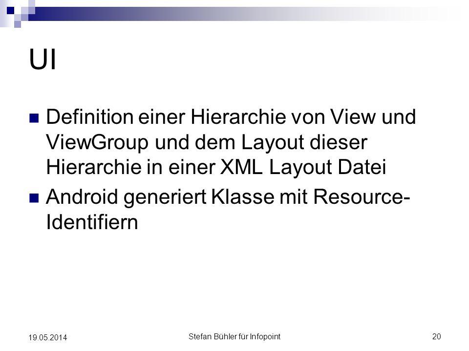 UI Definition einer Hierarchie von View und ViewGroup und dem Layout dieser Hierarchie in einer XML Layout Datei Android generiert Klasse mit Resource