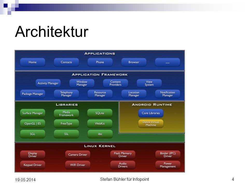Service entspricht einem Service (Daemon) eines Desktop- oder Server-Systems läuft im Hintergrund ab Instanzierung bis zum Ausschalten Kein User Interface z.