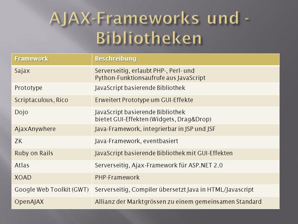 FrameworkBeschreibung SajaxServerseitig, erlaubt PHP-, Perl- und Python-Funktionsaufrufe aus JavaScript PrototypeJavaScript basierende Bibliothek Scri