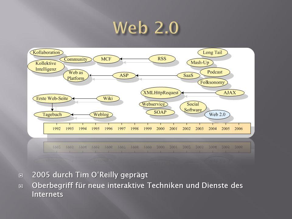 2005 durch Tim OReilly geprägt 2005 durch Tim OReilly geprägt Oberbegriff für neue interaktive Techniken und Dienste des Internets Oberbegriff für neu