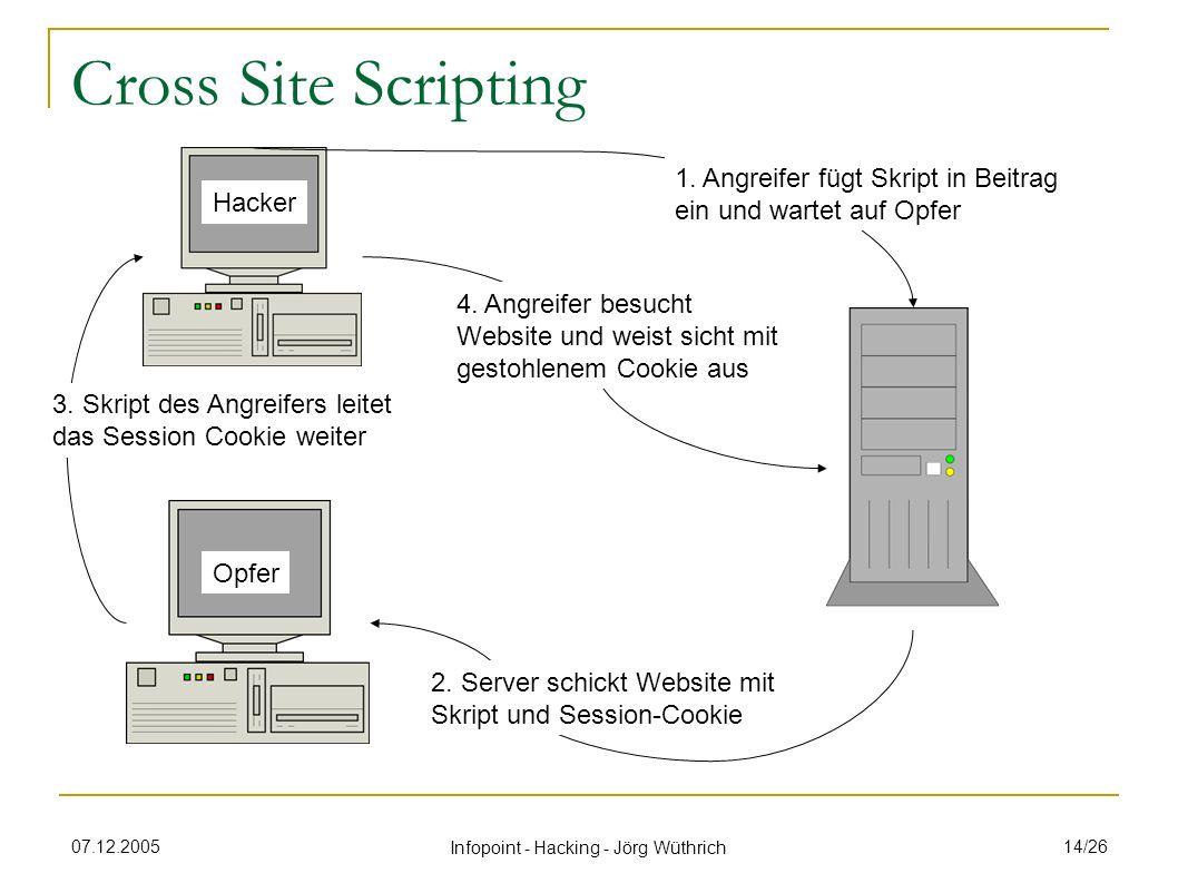 07.12.2005 Infopoint - Hacking - Jörg Wüthrich 14/26 Cross Site Scripting 1.