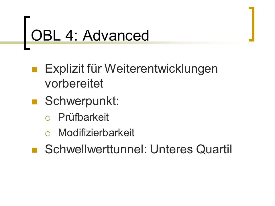 OBL 4: Advanced Explizit für Weiterentwicklungen vorbereitet Schwerpunkt: Prüfbarkeit Modifizierbarkeit Schwellwerttunnel: Unteres Quartil