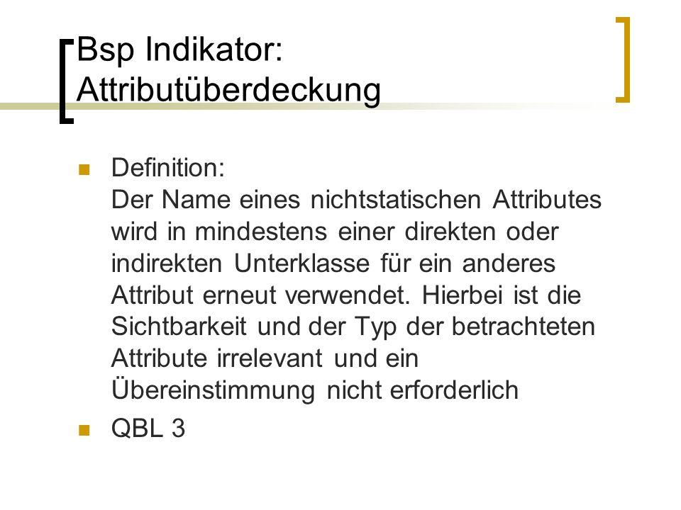 Bsp Indikator: Attributüberdeckung Definition: Der Name eines nichtstatischen Attributes wird in mindestens einer direkten oder indirekten Unterklasse für ein anderes Attribut erneut verwendet.