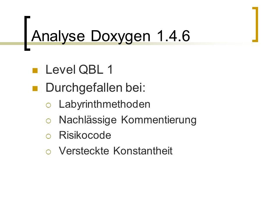 Analyse Doxygen 1.4.6 Level QBL 1 Durchgefallen bei: Labyrinthmethoden Nachlässige Kommentierung Risikocode Versteckte Konstantheit