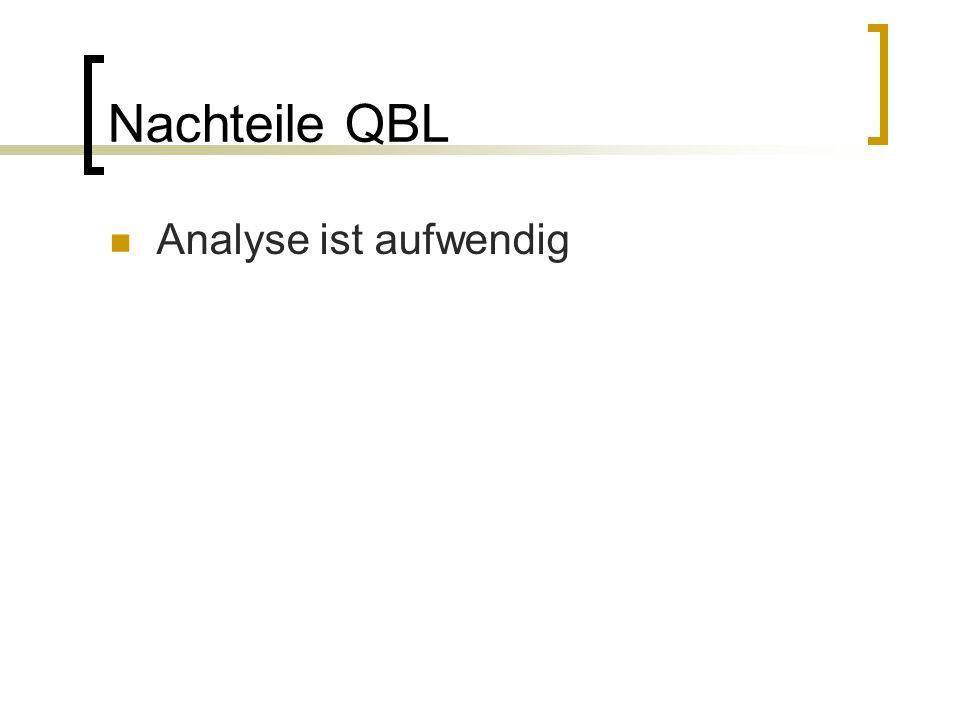 Nachteile QBL Analyse ist aufwendig