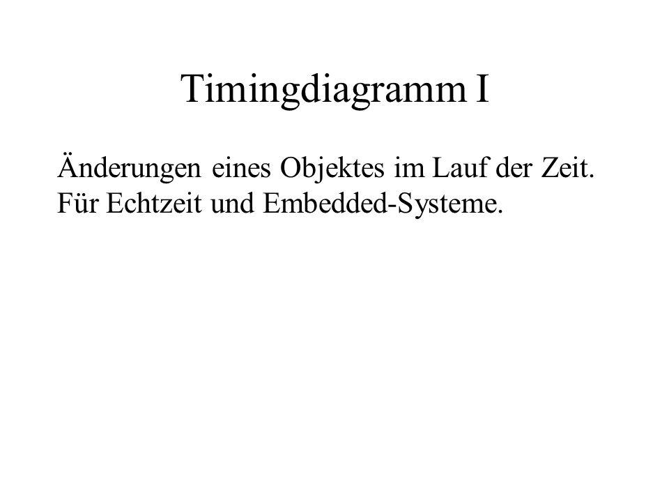 Timingdiagramm I Änderungen eines Objektes im Lauf der Zeit. Für Echtzeit und Embedded-Systeme.