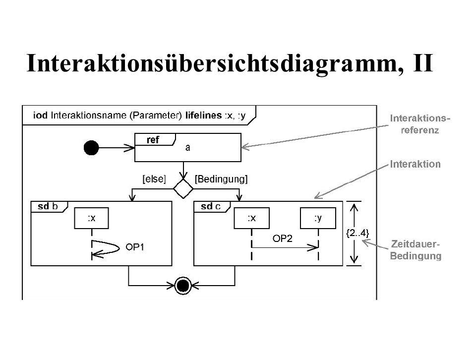 Interaktionsübersichtsdiagramm, II