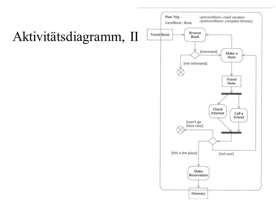 Aktivitätsdiagramm, II
