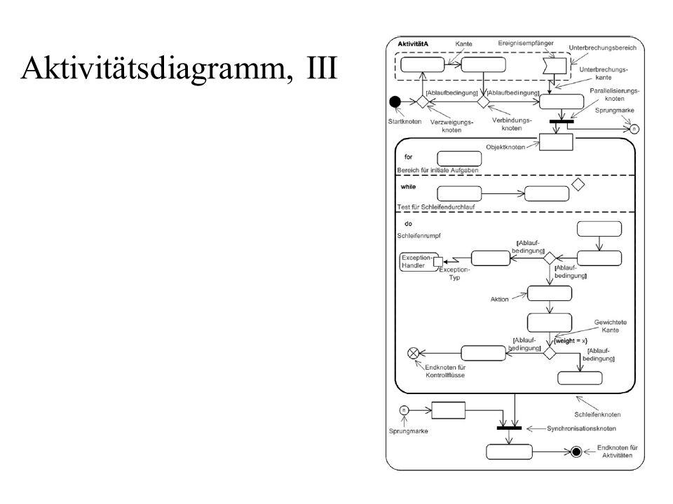 Aktivitätsdiagramm, III