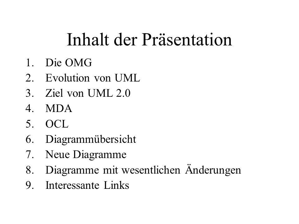 Inhalt der Präsentation 1.Die OMG 2.Evolution von UML 3.Ziel von UML 2.0 4.MDA 5.OCL 6.Diagrammübersicht 7.Neue Diagramme 8.Diagramme mit wesentlichen Änderungen 9.Interessante Links