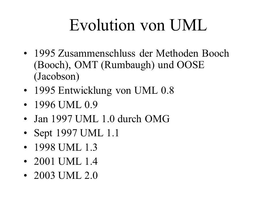 Evolution von UML 1995 Zusammenschluss der Methoden Booch (Booch), OMT (Rumbaugh) und OOSE (Jacobson) 1995 Entwicklung von UML 0.8 1996 UML 0.9 Jan 1997 UML 1.0 durch OMG Sept 1997 UML 1.1 1998 UML 1.3 2001 UML 1.4 2003 UML 2.0