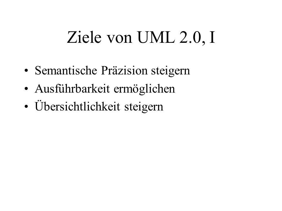 Ziele von UML 2.0, I Semantische Präzision steigern Ausführbarkeit ermöglichen Übersichtlichkeit steigern