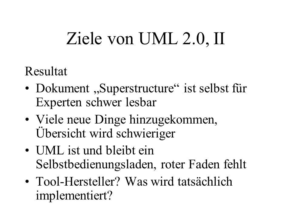 Ziele von UML 2.0, II Resultat Dokument Superstructure ist selbst für Experten schwer lesbar Viele neue Dinge hinzugekommen, Übersicht wird schwieriger UML ist und bleibt ein Selbstbedienungsladen, roter Faden fehlt Tool-Hersteller.