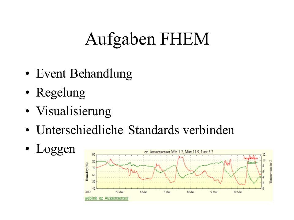 Aufgaben FHEM Event Behandlung Regelung Visualisierung Unterschiedliche Standards verbinden Loggen