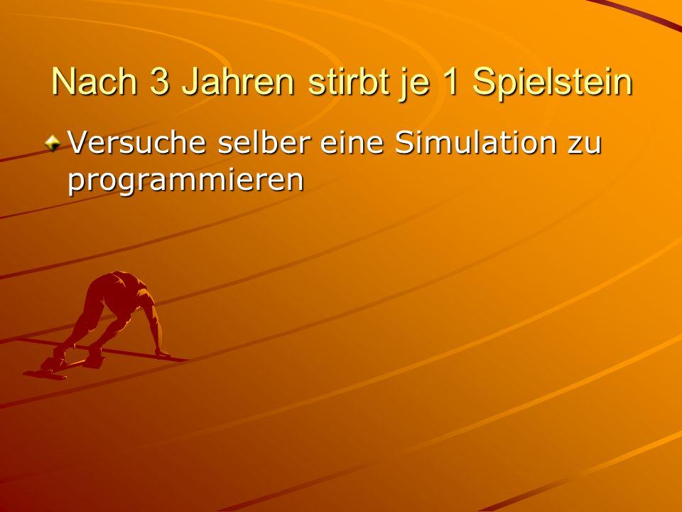 Nach 3 Jahren stirbt je 1 Spielstein Versuche selber eine Simulation zu programmieren