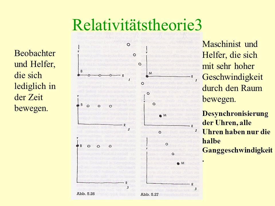 Relativitätstheorie3 Beobachter und Helfer, die sich lediglich in der Zeit bewegen. Maschinist und Helfer, die sich mit sehr hoher Geschwindigkeit dur