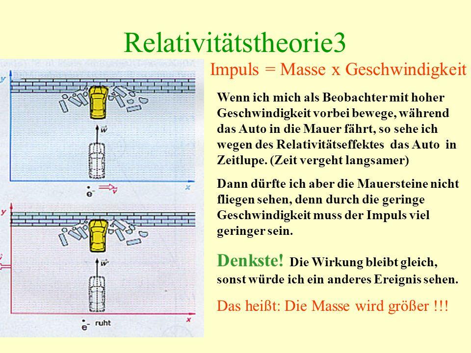 Relativitätstheorie3 Impuls = Masse x Geschwindigkeit Wenn ich mich als Beobachter mit hoher Geschwindigkeit vorbei bewege, während das Auto in die Mauer fährt, so sehe ich wegen des Relativitätseffektes das Auto in Zeitlupe.