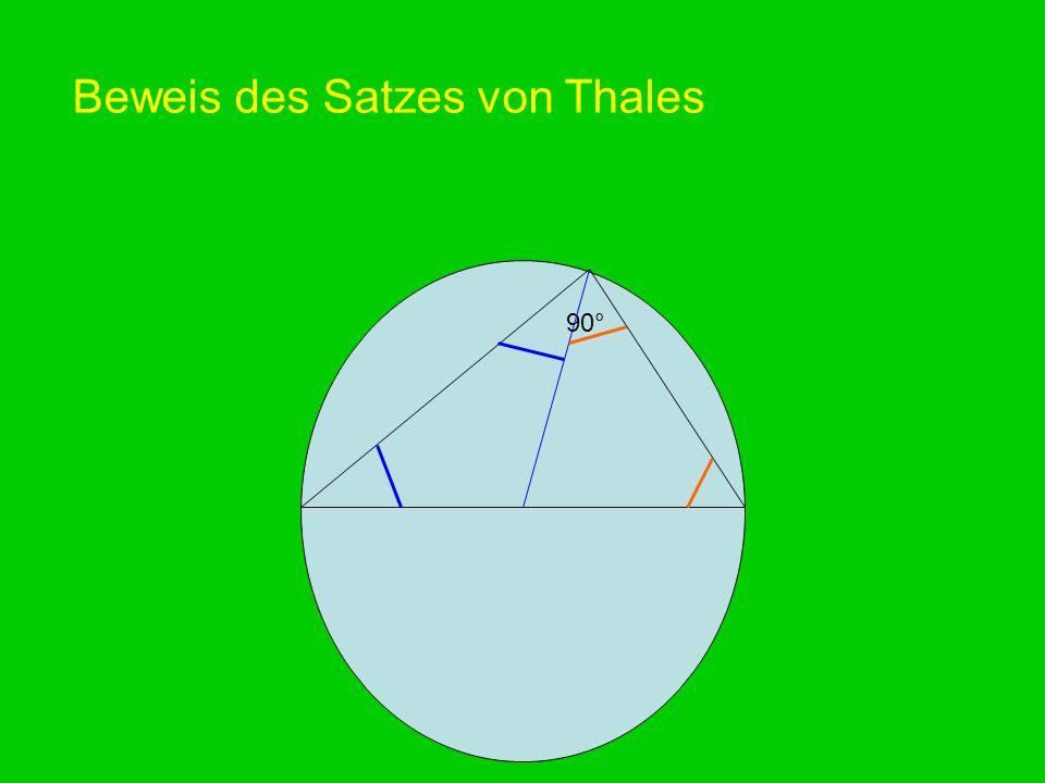 Beweis des Satzes von Thales 90°