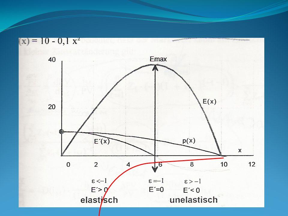 Wert von ε y,x BezeichnungAuswirkung ε = 0 y ist vollkommen unelastisch.