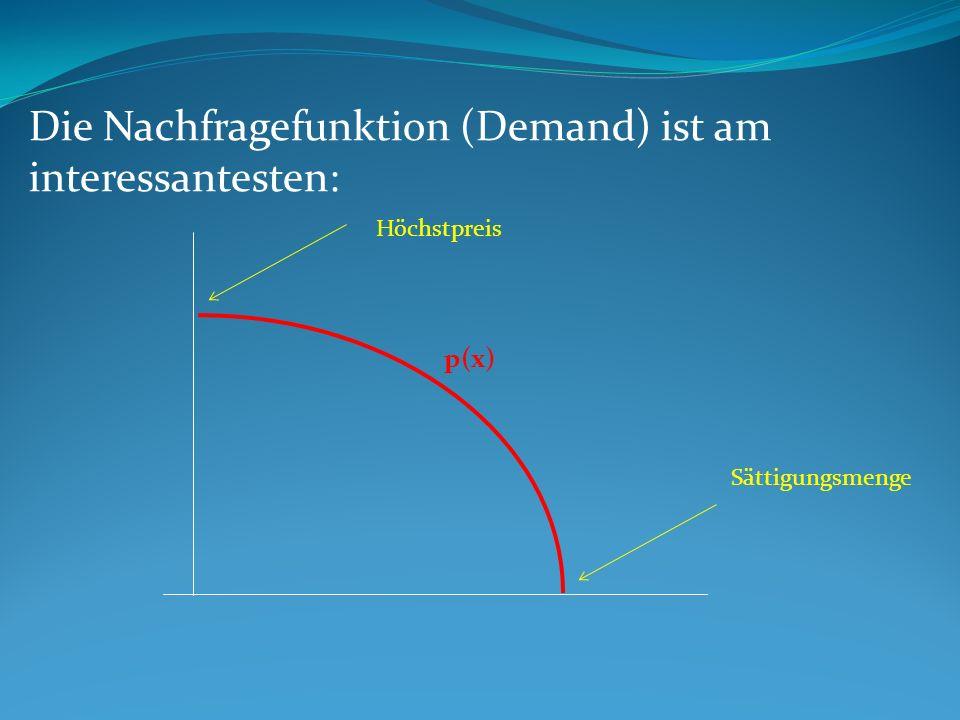 Die Nachfragefunktion (Demand) ist am interessantesten: p(x) Höchstpreis Sättigungsmenge