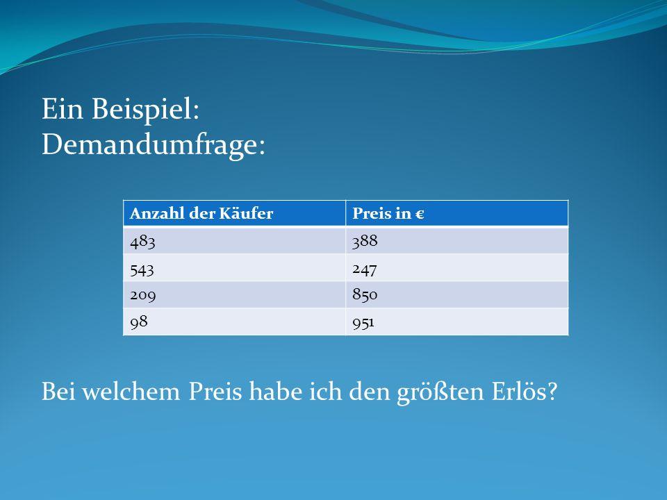 Zum Beispiel bei Demand-Funktion: Wie ändert sich die Nachfrage, wenn ich den Preis um einen bestimmten Betrag verändere.