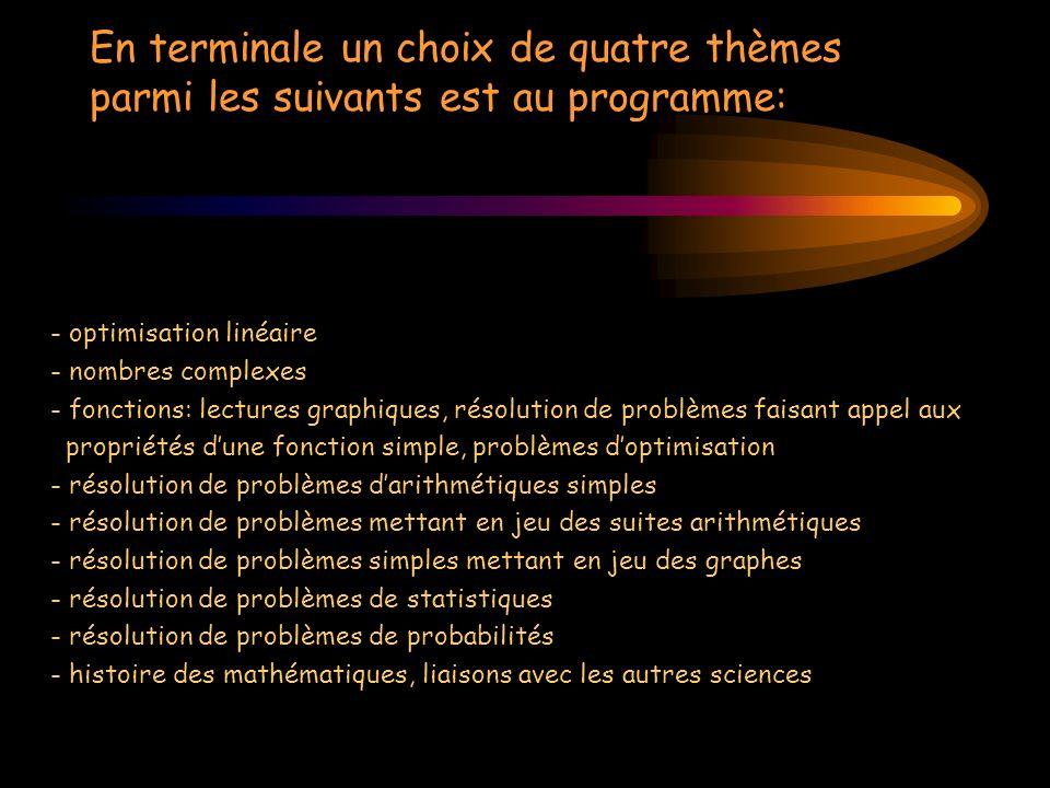 En terminale un choix de quatre thèmes parmi les suivants est au programme: - optimisation linéaire - nombres complexes - fonctions: lectures graphiqu