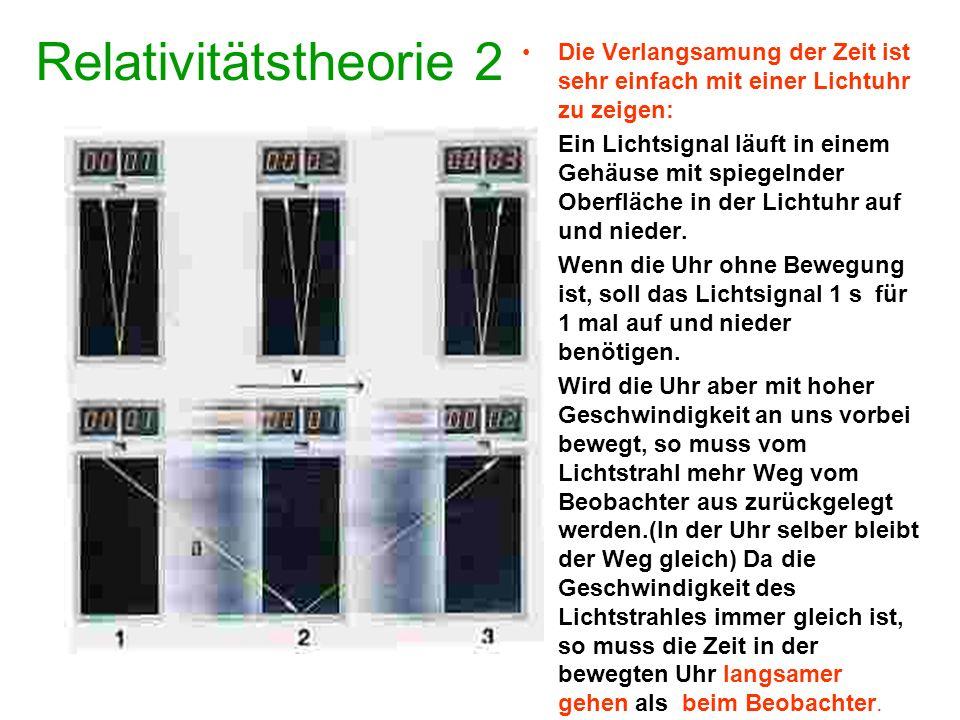Relativitätstheorie 2 Die Verlangsamung der Zeit ist sehr einfach mit einer Lichtuhr zu zeigen: Ein Lichtsignal läuft in einem Gehäuse mit spiegelnder Oberfläche in der Lichtuhr auf und nieder.