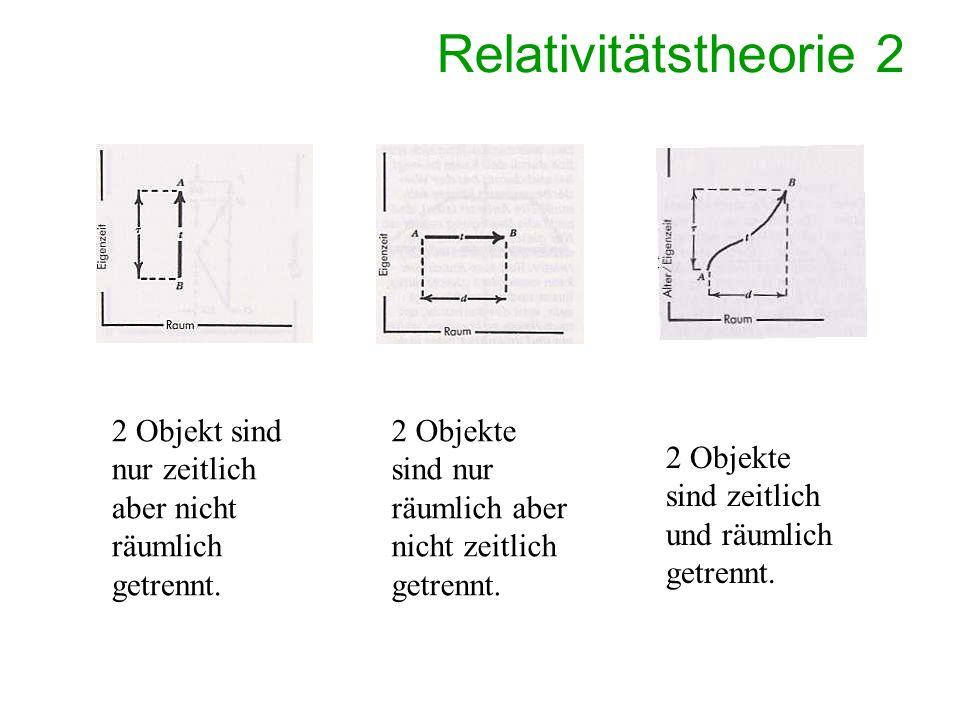 Relativitätstheorie 2 2 Objekt sind nur zeitlich aber nicht räumlich getrennt.