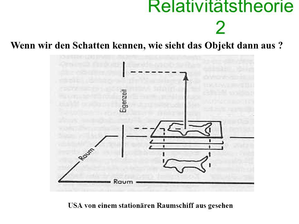 Relativitätstheorie 2 USA von einem Raumschiff mit ca.