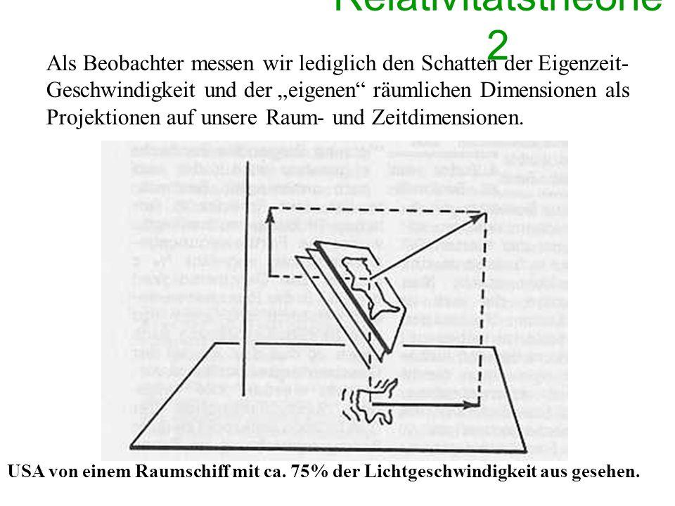 Relativitätstheorie 2 Was bewirkt die Schrumpfung .