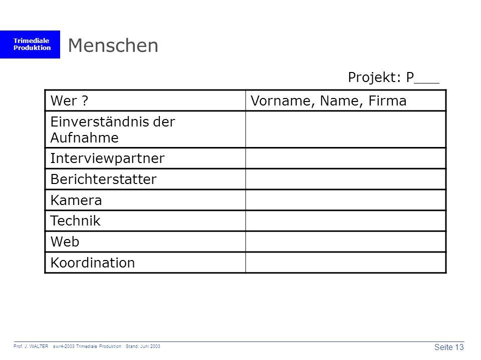 Trimediale Produktion Seite 13 Prof. J. WALTER swr4-2003 Trimediale Produktion Stand: Juni 2003 Menschen Wer ?Vorname, Name, Firma Einverständnis der