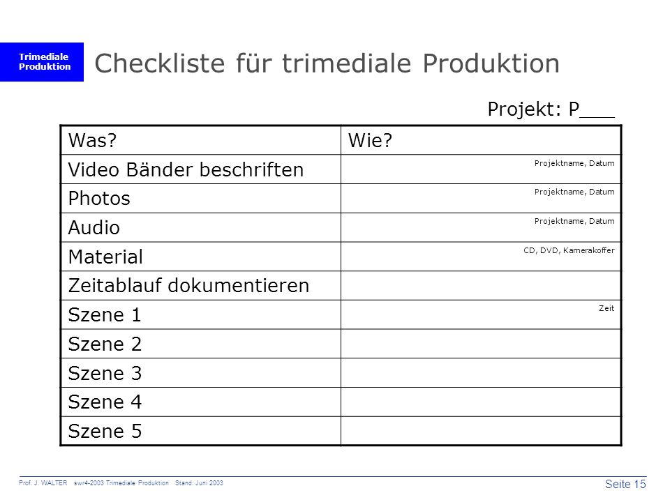 Trimediale Produktion Seite 15 Prof. J. WALTER swr4-2003 Trimediale Produktion Stand: Juni 2003 Checkliste für trimediale Produktion Was?Wie? Video Bä