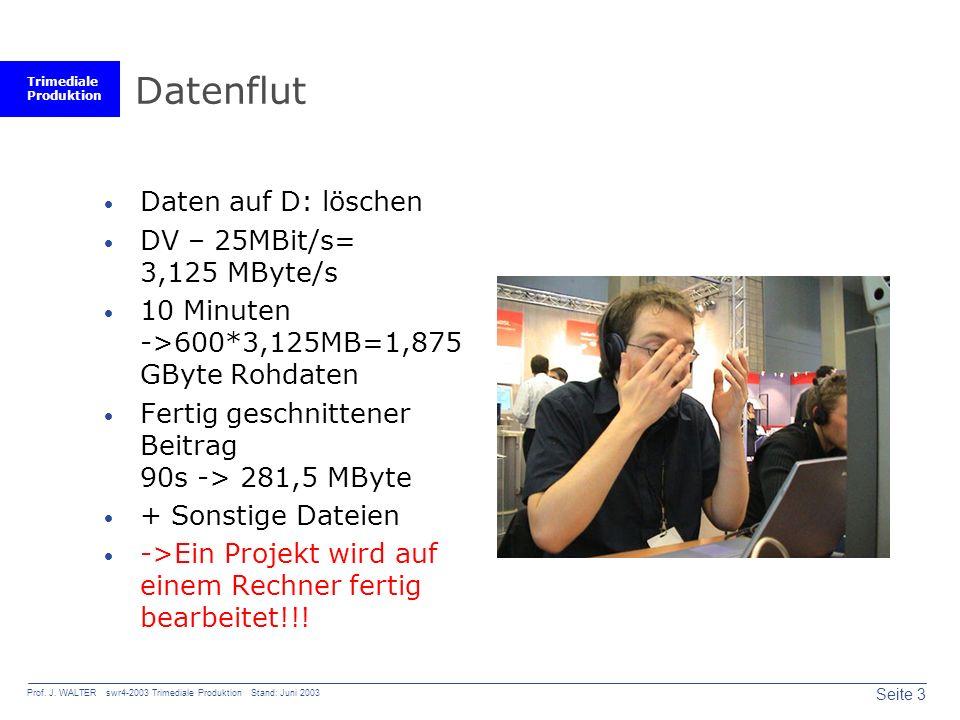 Trimediale Produktion Seite 3 Prof. J. WALTER swr4-2003 Trimediale Produktion Stand: Juni 2003 Datenflut Daten auf D: löschen DV – 25MBit/s= 3,125 MBy