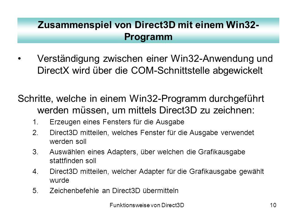 Funktionsweise von Direct3D10 Verständigung zwischen einer Win32-Anwendung und DirectX wird über die COM-Schnittstelle abgewickelt Schritte, welche in