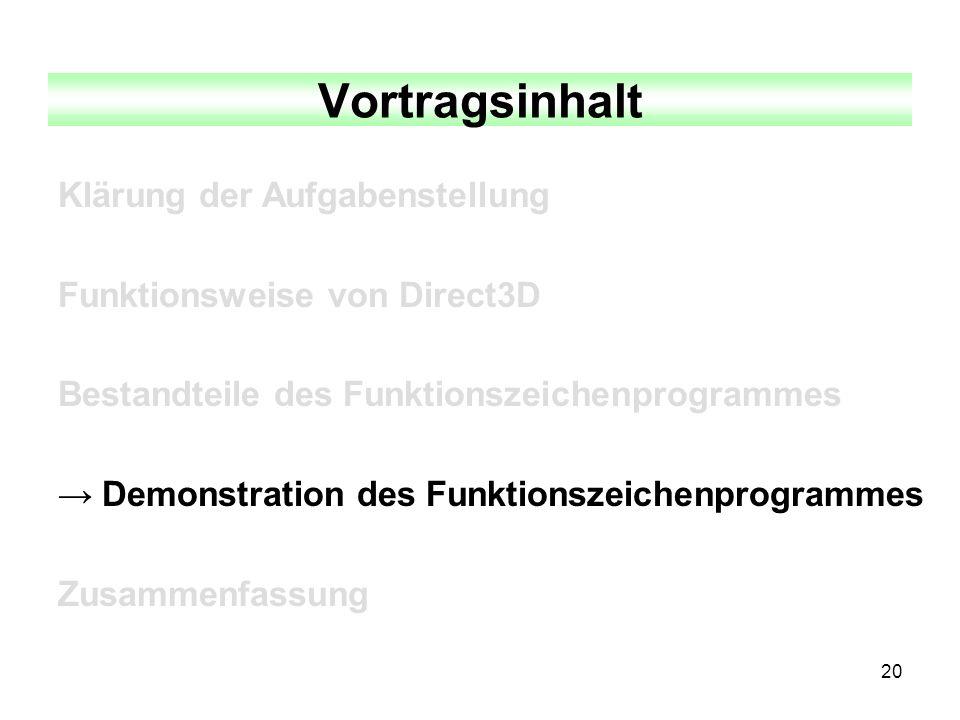 20 Vortragsinhalt Klärung der Aufgabenstellung Funktionsweise von Direct3D Bestandteile des Funktionszeichenprogrammes Demonstration des Funktionszeic