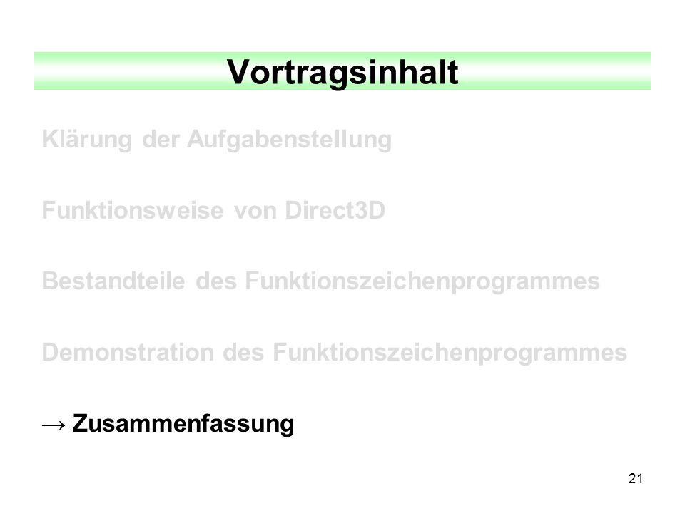 21 Vortragsinhalt Klärung der Aufgabenstellung Funktionsweise von Direct3D Bestandteile des Funktionszeichenprogrammes Demonstration des Funktionszeic
