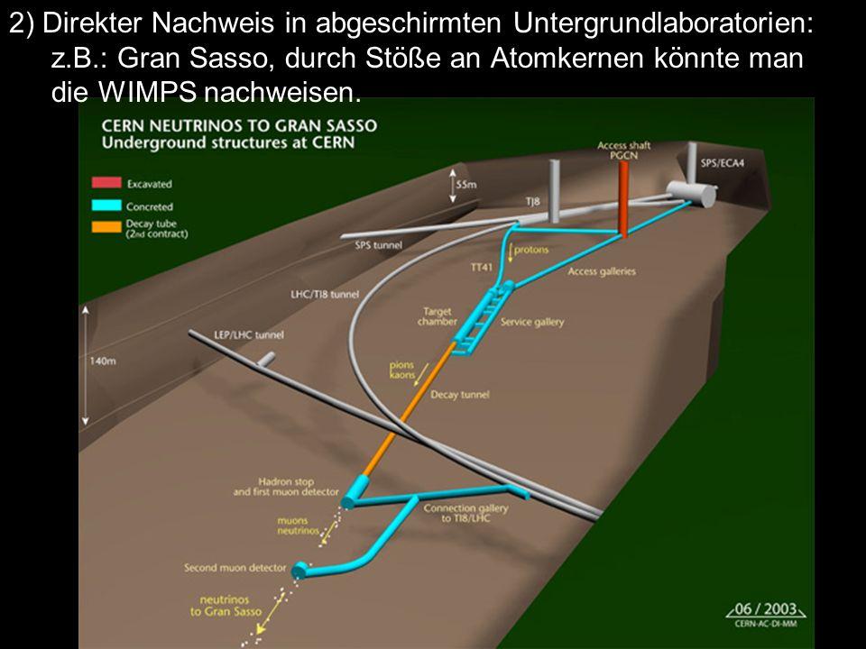 2) Direkter Nachweis in abgeschirmten Untergrundlaboratorien: z.B.: Gran Sasso, durch Stöße an Atomkernen könnte man die WIMPS nachweisen.
