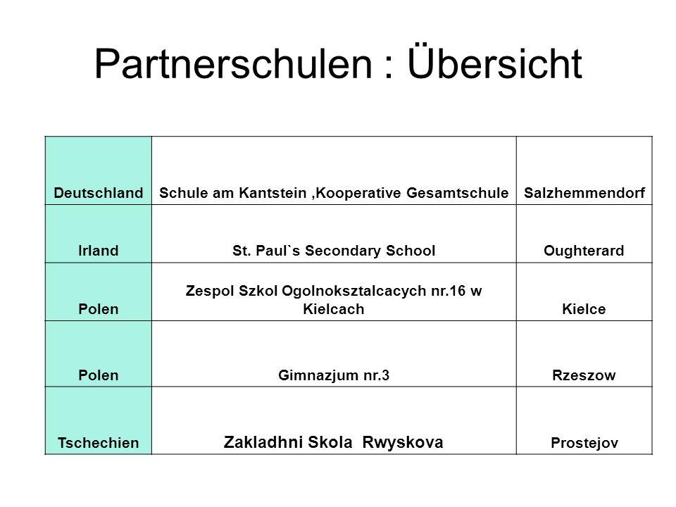 Partnerschulen : Übersicht DeutschlandSchule am Kantstein,Kooperative GesamtschuleSalzhemmendorf IrlandSt. Paul`s Secondary SchoolOughterard Polen Zes