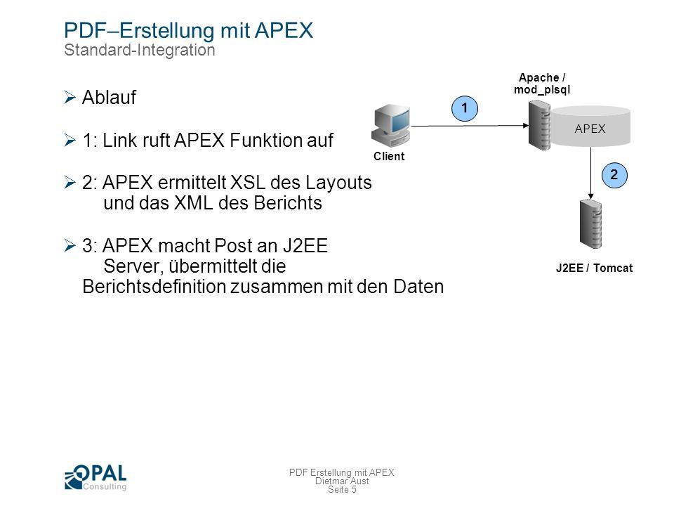 Seite 5 PDF Erstellung mit APEX Dietmar Aust PDF–Erstellung mit APEX Standard-Integration Ablauf 1: Link ruft APEX Funktion auf 2: APEX ermittelt XSL des Layouts und das XML des Berichts 3: APEX macht Post an J2EE Server, übermittelt die Berichtsdefinition zusammen mit den Daten APEX Client Apache / mod_plsql J2EE / Tomcat 2 1